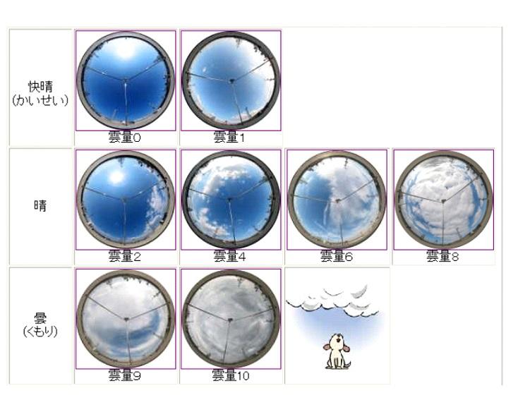 雲を作る | 教育考現学